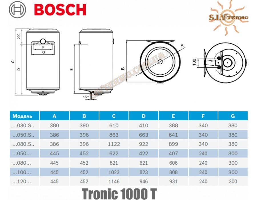 Bosch  000747  Водонагреватель Bosch Tronic 1000 T TR1000T 30 SB SLIM  Интернет - Магазин SIVTERMO.COM.UA все права защищены. Использование материалов сайта возможно только со ссылкой на источник.    Bosch Tronic