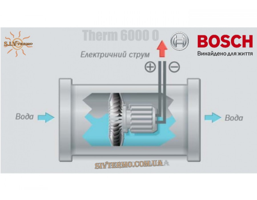 Bosch  000217  Газова колонка BOSCH Therm 6000 O WRD 13-2 G (розпал від турбіни, HydroPower)  Интернет - Магазин SIVTERMO.COM.UA все права защищены. Использование материалов сайта возможно только со ссылкой на источник.    Bosch