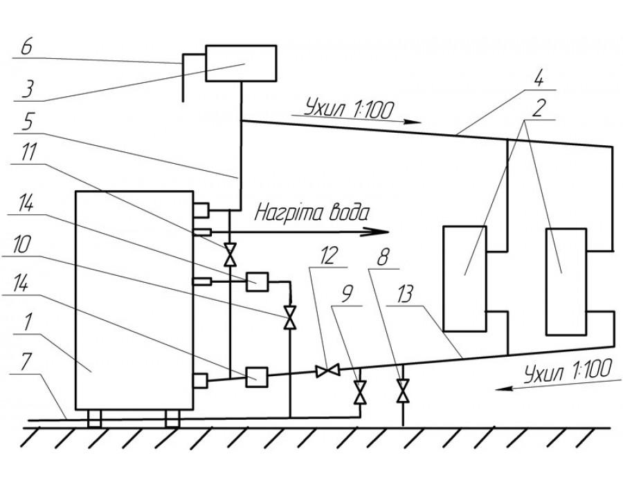 АГРОРЕСУРС   00052  Газовый котел Данко 10 С Г дымоходный  Интернет - Магазин SIVTERMO.COM.UA все права защищены. Использование материалов сайта возможно только со ссылкой на источник.    Котлы газовые