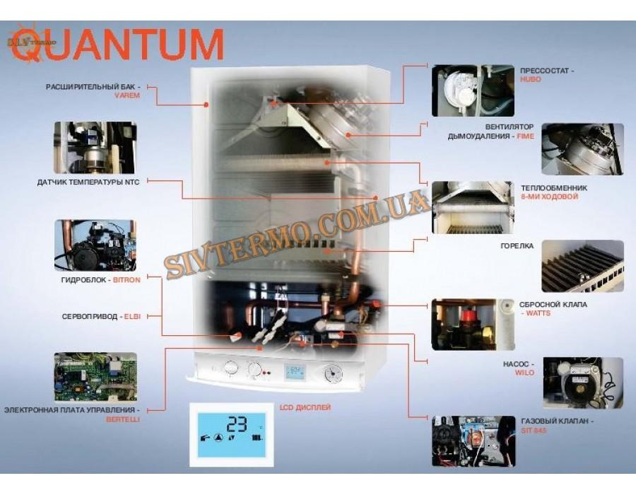 Electrolux  003244  Газовий котел Electrolux GCB Quantum 24Fi турбо  Интернет - Магазин SIVTERMO.COM.UA все права защищены. Использование материалов сайта возможно только со ссылкой на источник.    Electrolux