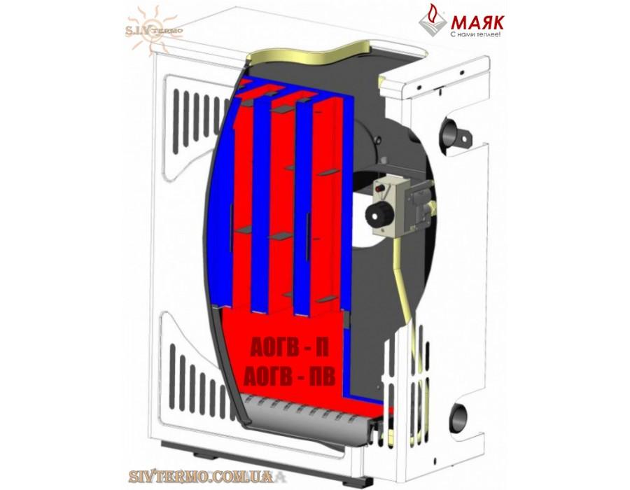 """АО """"Маяк""""  000788  Газовий котел МАЯК АОГВ-10П (С) двохконтурний 10 кВт  Интернет - Магазин SIVTERMO.COM.UA все права защищены. Использование материалов сайта возможно только со ссылкой на источник.    Маяк"""