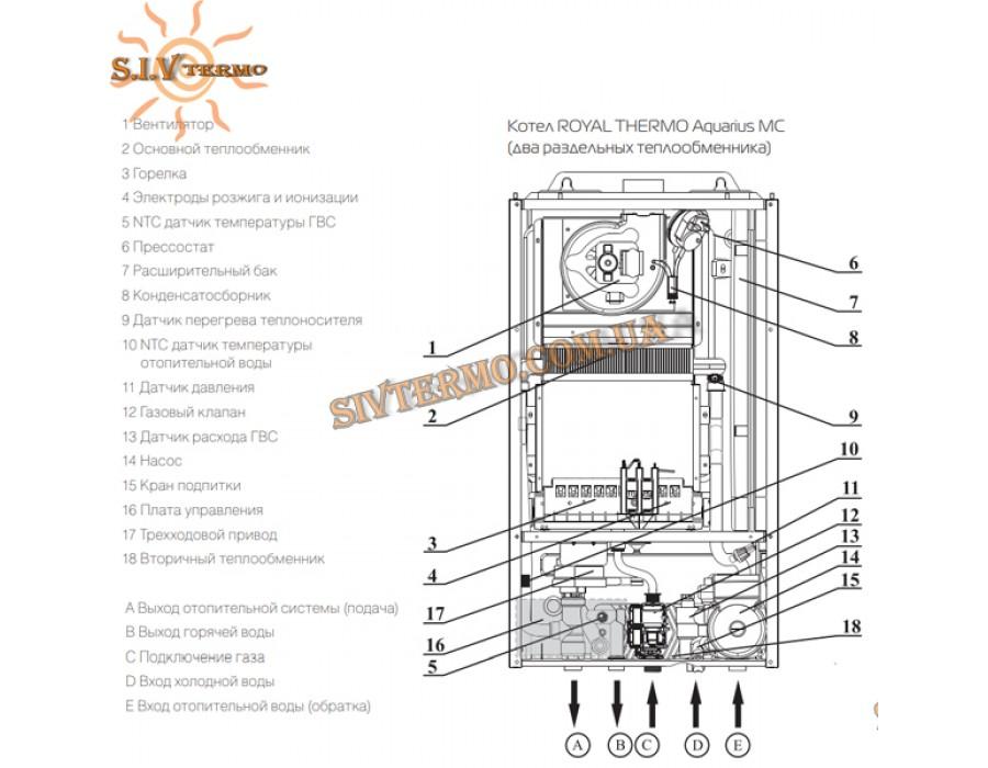Royal Thermo Campo Di Calore  003243  Газовый котел Royal Thermo Aquarius 24 MC турбо  Интернет - Магазин SIVTERMO.COM.UA все права защищены. Использование материалов сайта возможно только со ссылкой на источник.    Royal Thermo