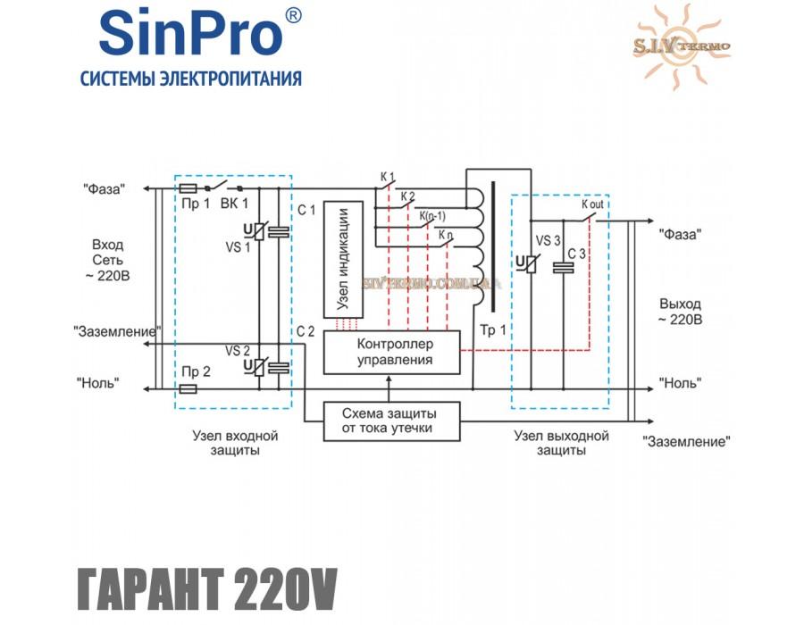 SinPro (Синпро)   004385  Стабилизатор напряжения Гарант 220V СН-11000   Интернет - Магазин SIVTERMO.COM.UA все права защищены. Использование материалов сайта возможно только со ссылкой на источник.    Стабилизаторы напряжения SinPro