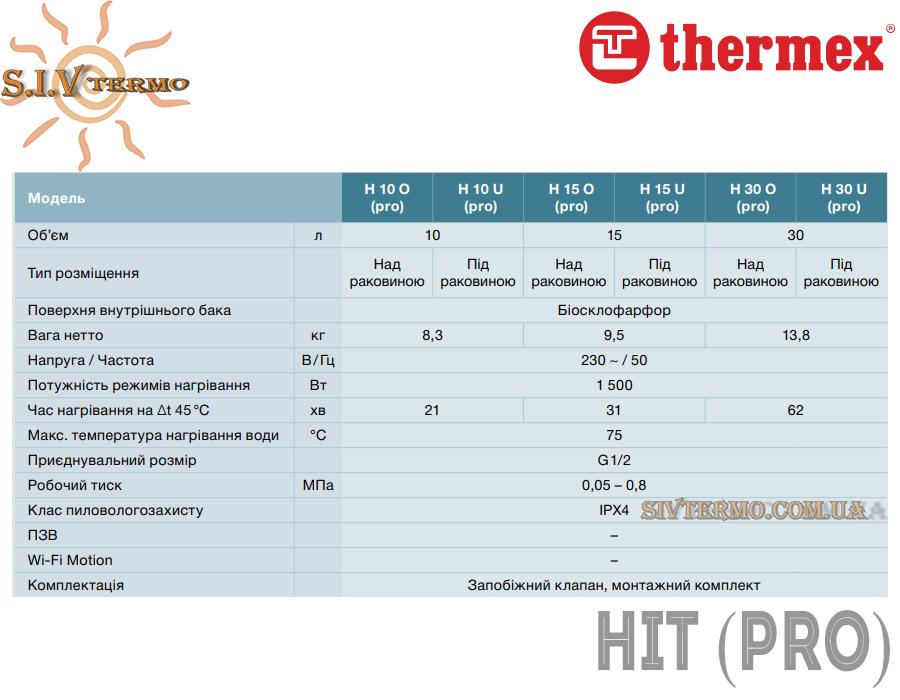 Thermex  000518  Водонагреватель Thermex HIT (PRO) H 10-U (pro) под мойкой  Интернет - Магазин SIVTERMO.COM.UA все права защищены. Использование материалов сайта возможно только со ссылкой на источник.    Thermex