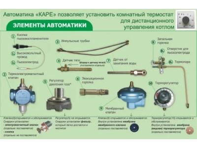 Принцип работы газовой автоматики Каре