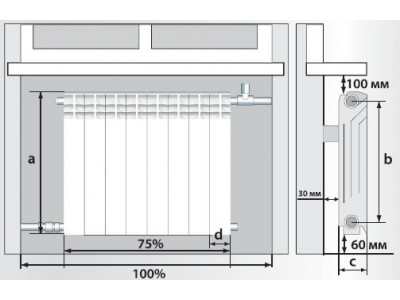 Правильный монтаж радиатора от А до Я