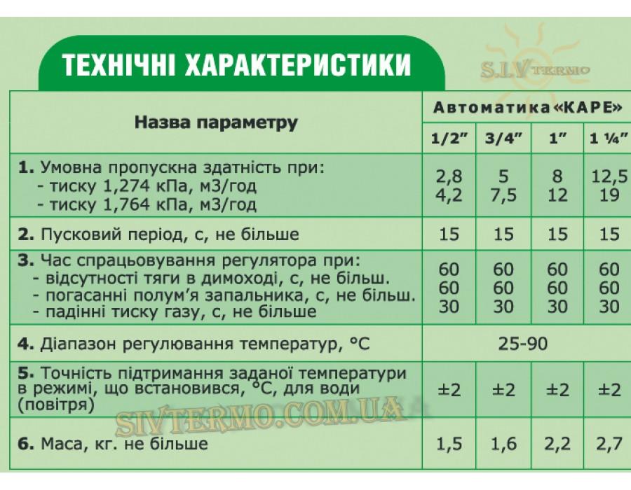 АГРОРЕСУРС   00003  Газовая автоматика КАРЕ (8-24 кВт) Польша  Интернет - Магазин SIVTERMO.COM.UA все права защищены. Использование материалов сайта возможно только со ссылкой на источник.    Запасные части автоматика КАРЕ