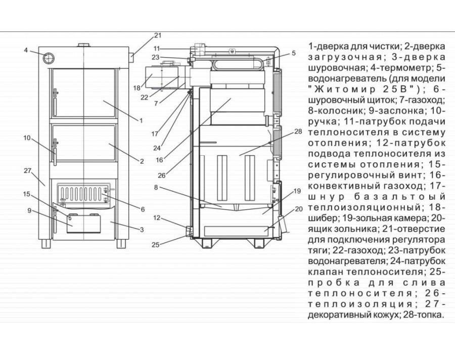 Житомир - АТЕМ  Житомир-25В  ТТ Котел Житомир-25 В (уголь)  Интернет - Магазин SIVTERMO.COM.UA все права защищены. Использование материалов сайта возможно только со ссылкой на источник.