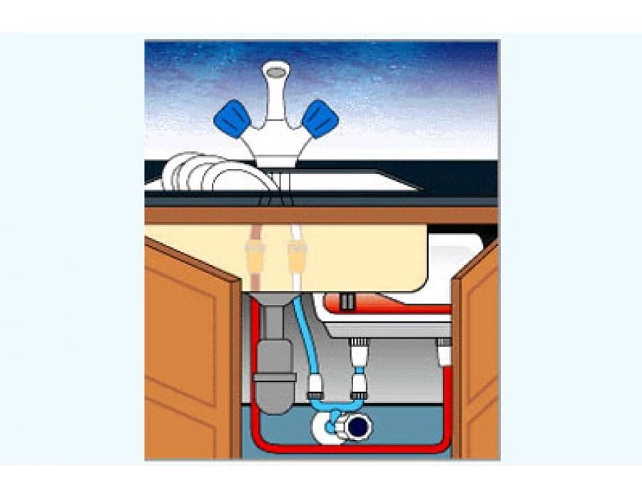 Atmor  000836  Atmor InLine Duo 7 кВт   Интернет - Магазин SIVTERMO.COM.UA все права защищены. Использование материалов сайта возможно только со ссылкой на источник.
