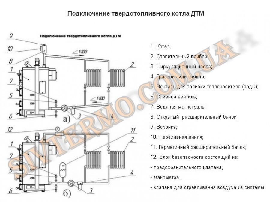 KOT-10T DTM TURBO  Донтерм ДТМ 10 кВт   Интернет - Магазин SIVTERMO.COM.UA все права защищены. Использование материалов сайта возможно только со ссылкой на источник.