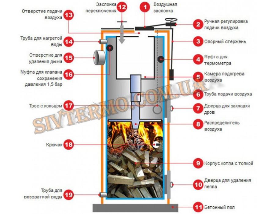 000988  PlusTerm 12 кВт   Интернет - Магазин SIVTERMO.COM.UA все права защищены. Использование материалов сайта возможно только со ссылкой на источник.
