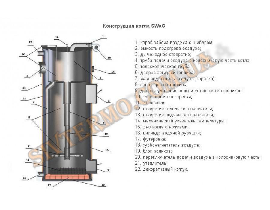 001010  SWaG 40 кВт  Интернет - Магазин SIVTERMO.COM.UA все права защищены. Использование материалов сайта возможно только со ссылкой на источник.