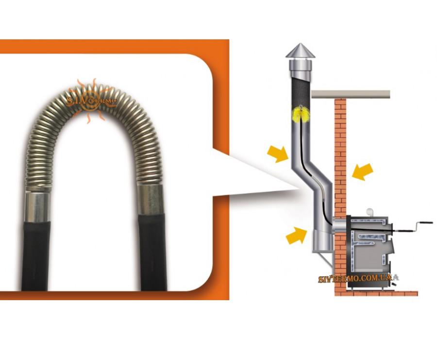 Savent  003400  Адаптер гибкий Savent   Интернет - Магазин SIVTERMO.COM.UA все права защищены. Использование материалов сайта возможно только со ссылкой на источник.