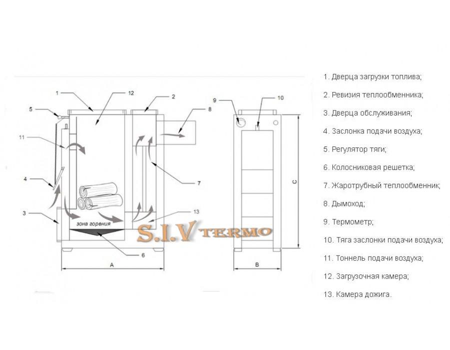 TERMit-TT-12-BO  TERMit-12 кВт (без теплоизоляции)  Интернет - Магазин SIVTERMO.COM.UA все права защищены. Использование материалов сайта возможно только со ссылкой на источник.    Твердотопливные котлы длительного горения