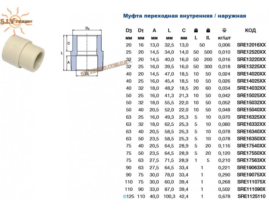Wavin Ekoplastik  Переход Вн-Нар 25x20 SRE12520XX  Муфта переходная 25x20 вн/нар  Интернет - Магазин SIVTERMO.COM.UA все права защищены. Использование материалов сайта возможно только со ссылкой на источник.