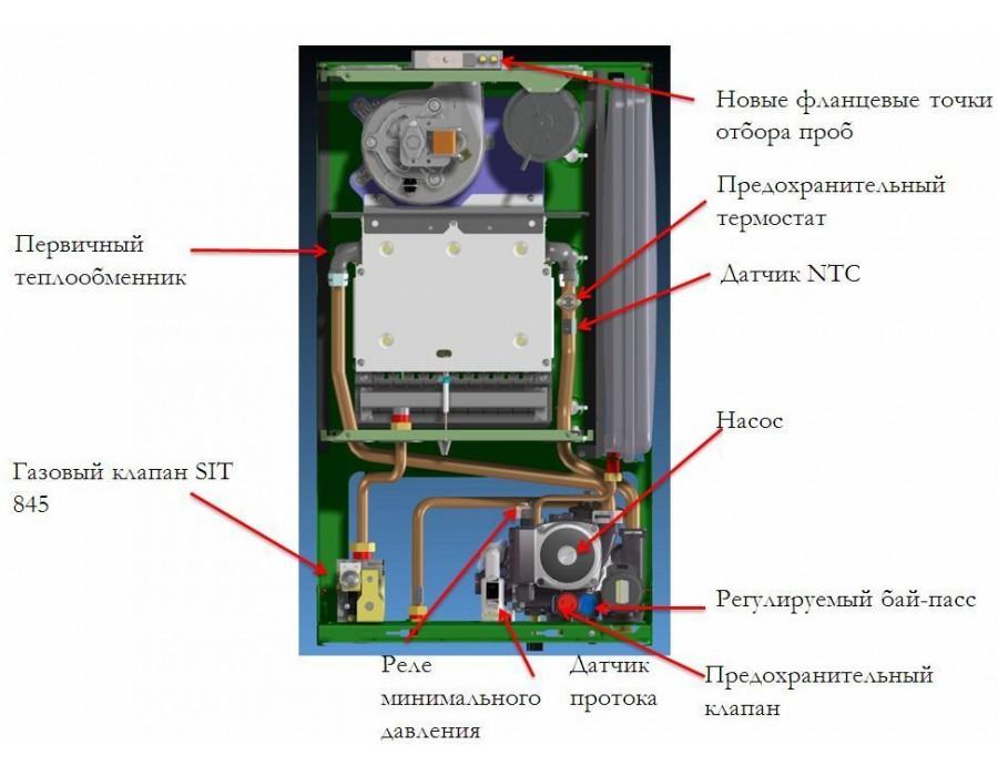 Immergas S.p.A.  000631  IMMERGAS Eolo Mythos 24 2 E (турбо)  Интернет - Магазин SIVTERMO.COM.UA все права защищены. Использование материалов сайта возможно только со ссылкой на источник.